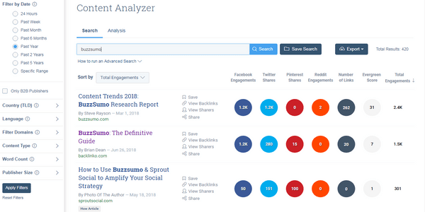 Buzzsumo : 2 in 1 SEO tool to mastering your competitor strategy