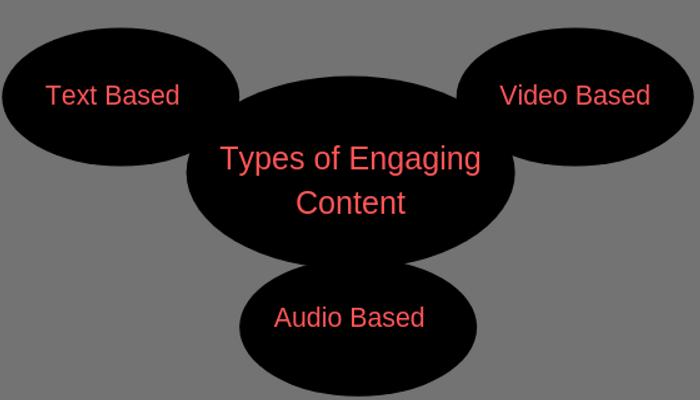 Inbound Marketing content
