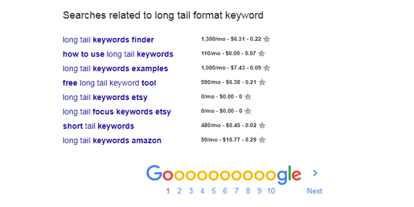 LSI google suggested keyword