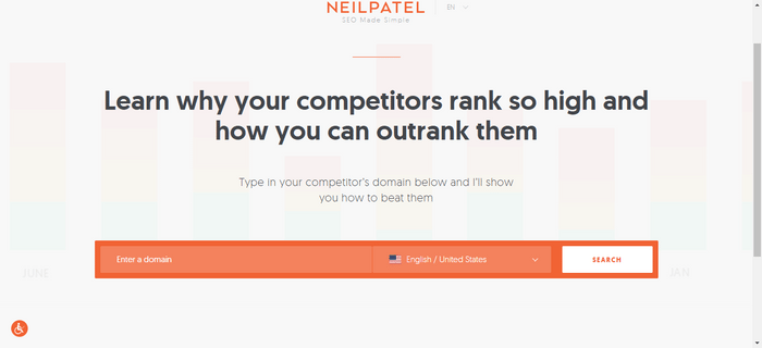 Neil patel Digital marketing blogs
